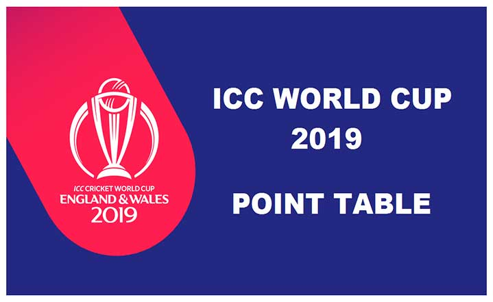 Icc World Cup Cricket 2019 Points Table Sportsmonks