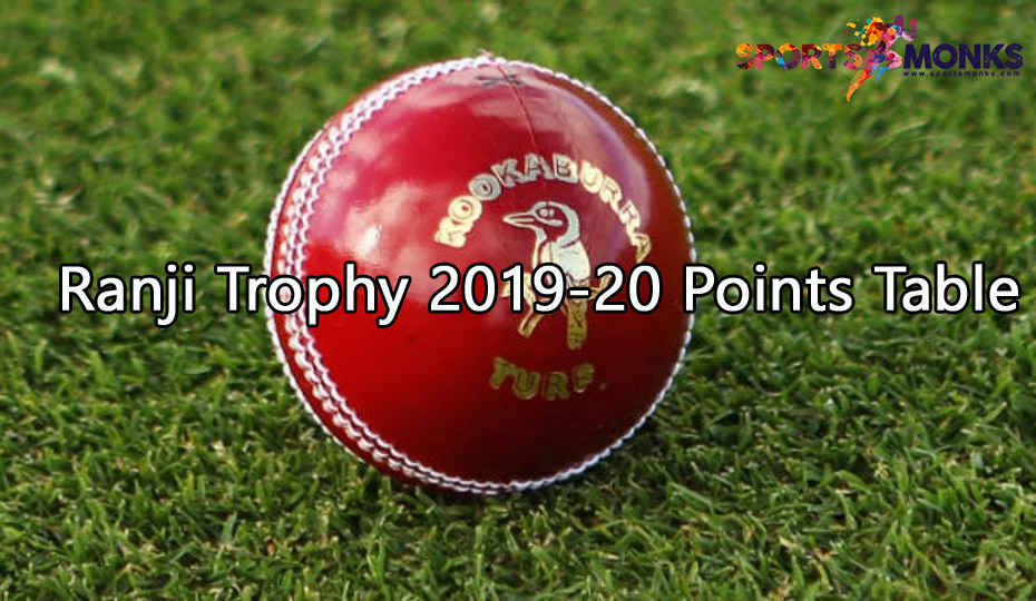 Psl point table 2020